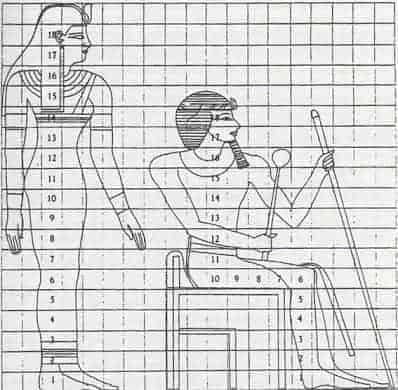 Pintura egipcia. Arte egipcio y proporciones de los 18 puños.